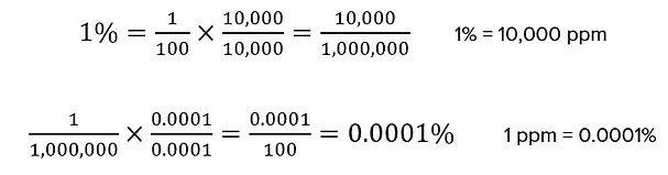 Quantities.jpg