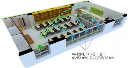 학교 모형.png