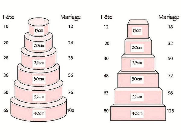 Cake%25252520Sizes%25252520FR_edited_edi