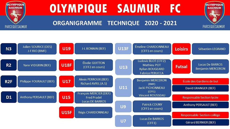 Organigramme technique 202021 B.M.jpg