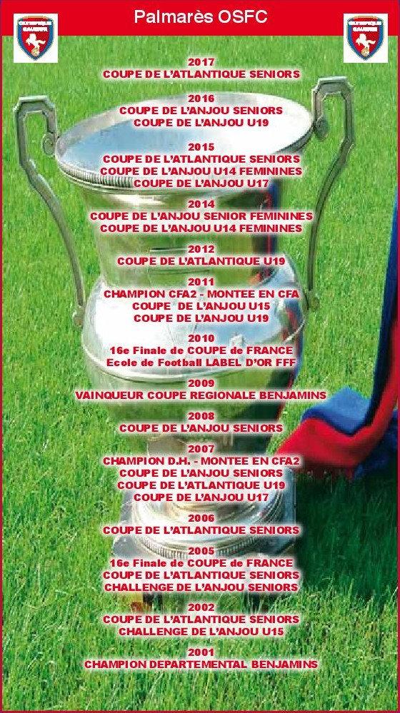 Palmarès   OSFC   Site Officiel Olympique Saumur Football Club