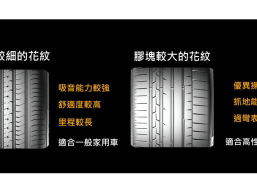 Do you know the different types of tyre patterns? Symmetric, Asymmetric, Directional Tyres