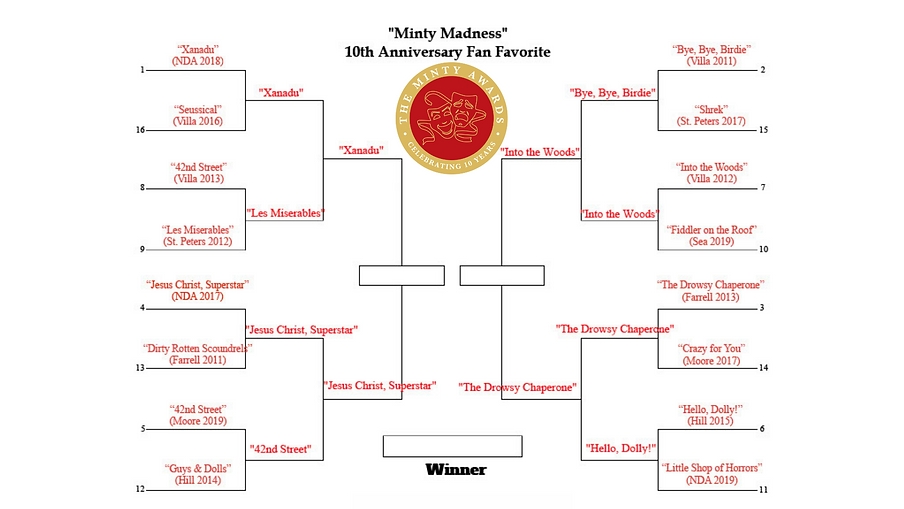 Minty Madness Finale 4.png