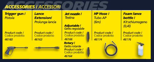 Accessories Michelin MPX16E.PNG