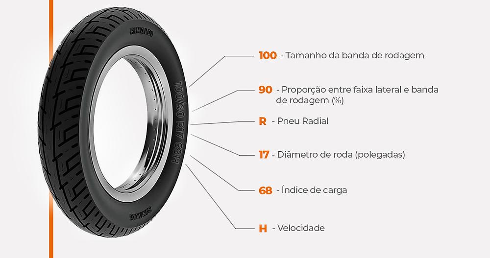 pneu rinaldi para moto biz 125 medida