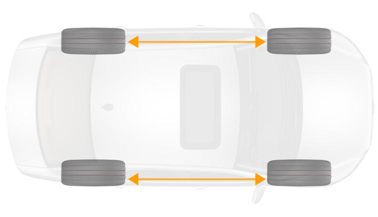pneus simétricos