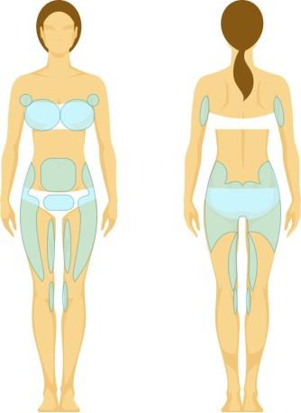 maigrir des cuisses localisation gras femme