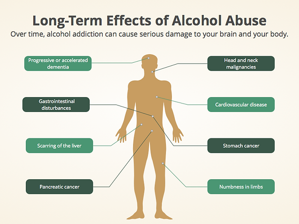xLong-term-effects-of-alcohol-abuse1.png