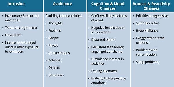 PTSD-Symptoms-1.jpg