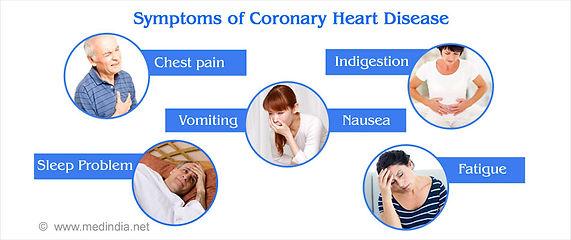 symptoms-of-coronary-heart-disease.jpg
