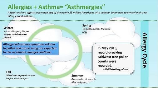Asthma-Allergy1.jpg