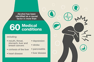 3.-60-medical-conditions.jpg