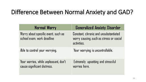 generalized-anxiety-disorder-gad-10-638.