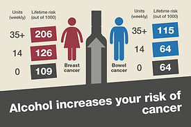 4._alcohol_increases_your_risk_of_cancer