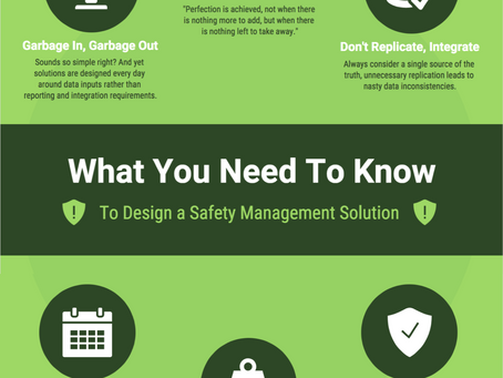 Infographic - What You Need to Know to Design a SMS