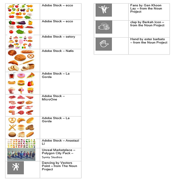 FIT Food - Attributions 3.png