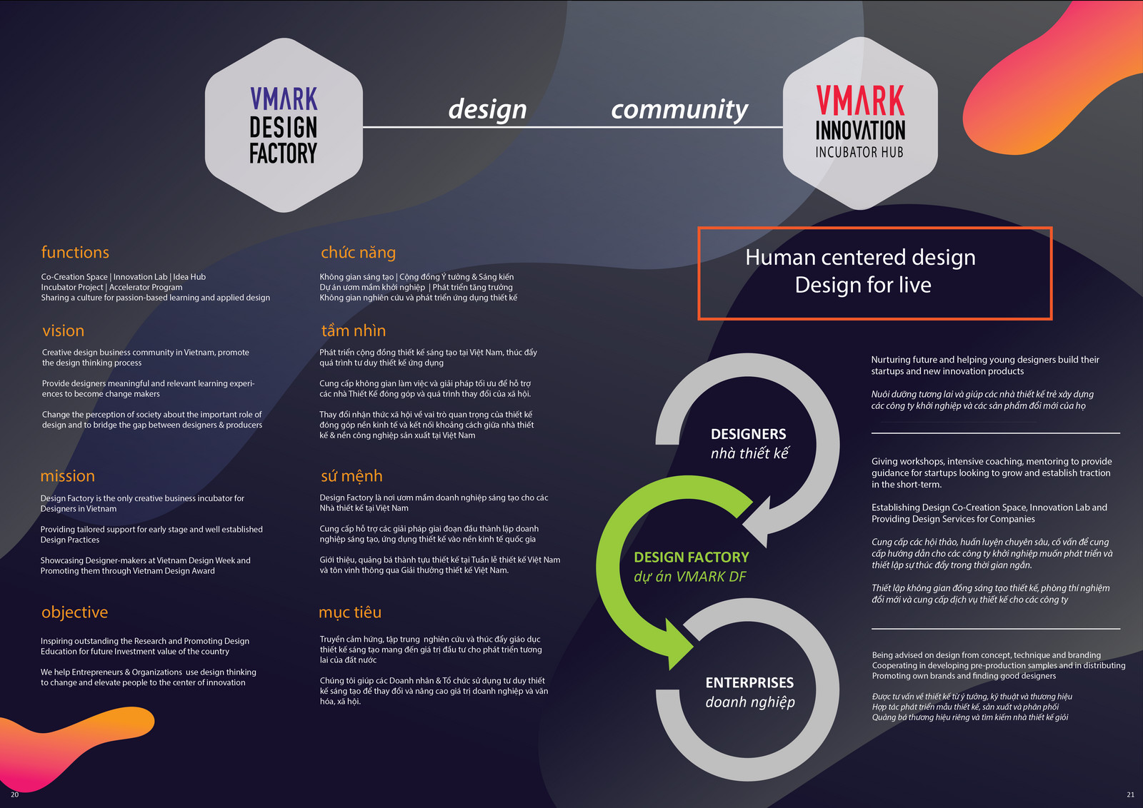 Fullscreen Page | Vietnam Design Week