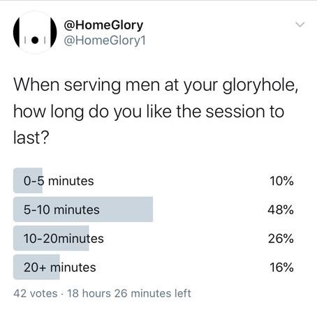 How long is the perfect gloryhole session?