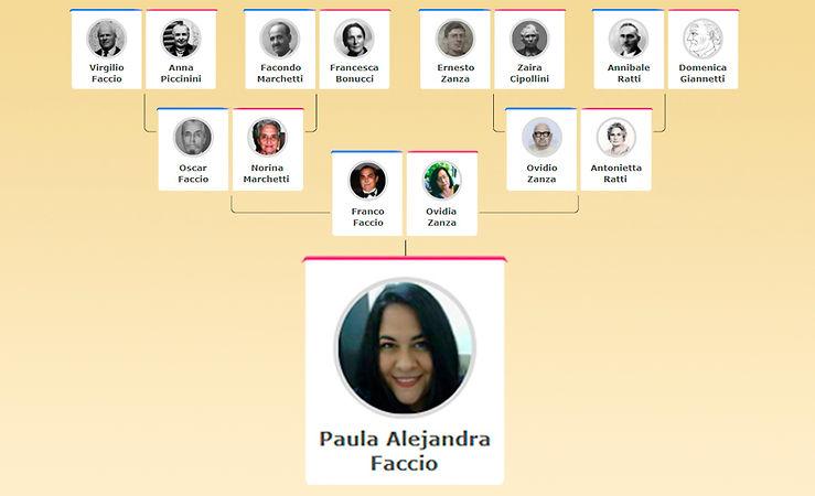 Paula A. Faccio family tree