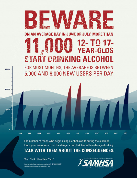 Summer youth drinking prevention