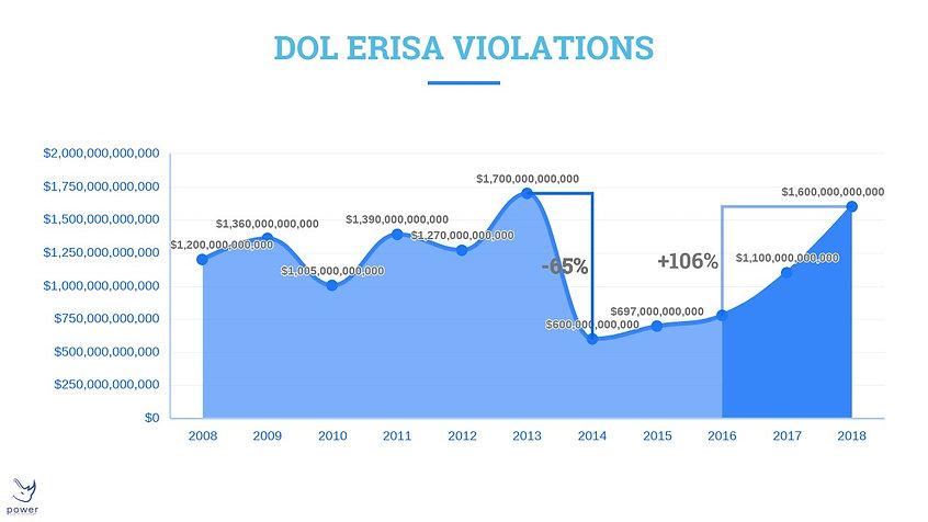 ERISA Graph pic.jpeg