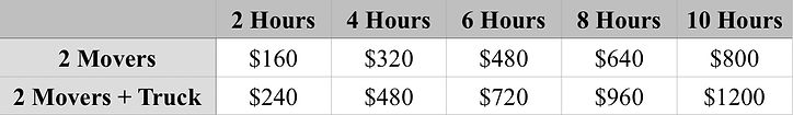 a table showing the prices of The College Moving Crew by the hour