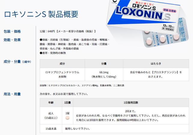 ロキソニン®S製品概要