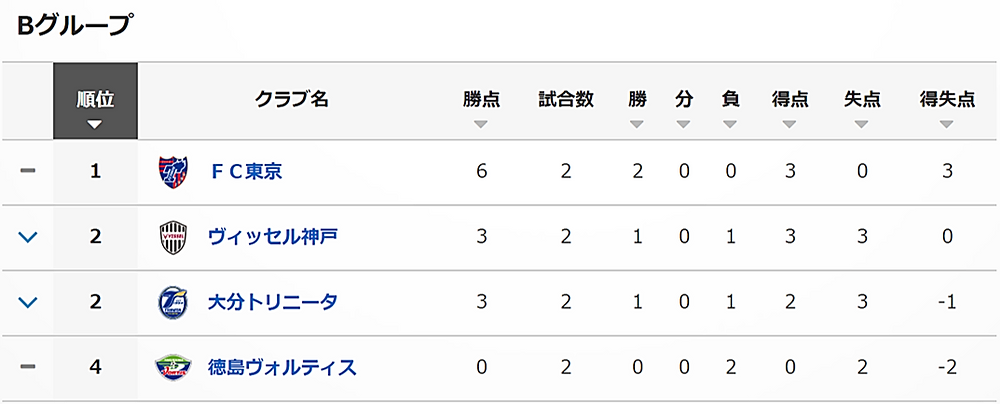 jleague.jpより