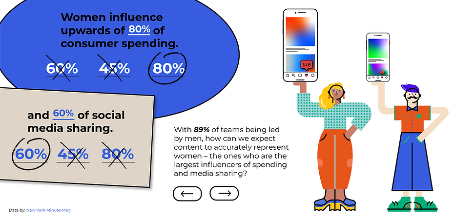 ConsumerSpendingMediaSharing