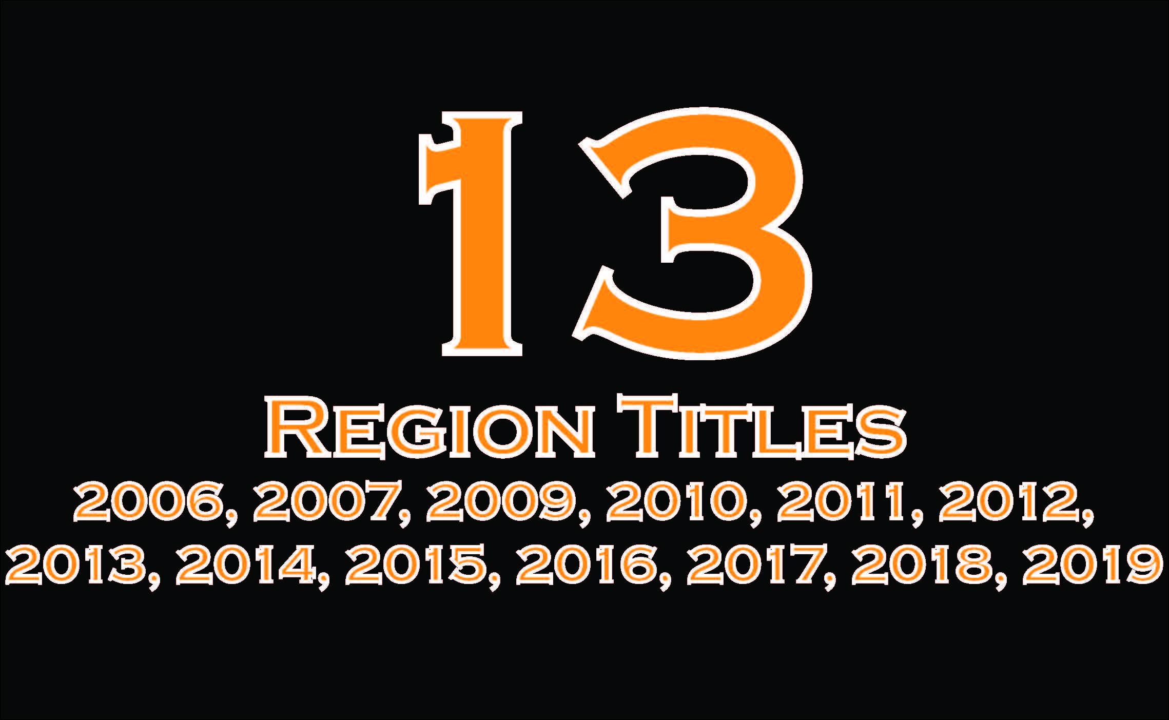 Regional Titles