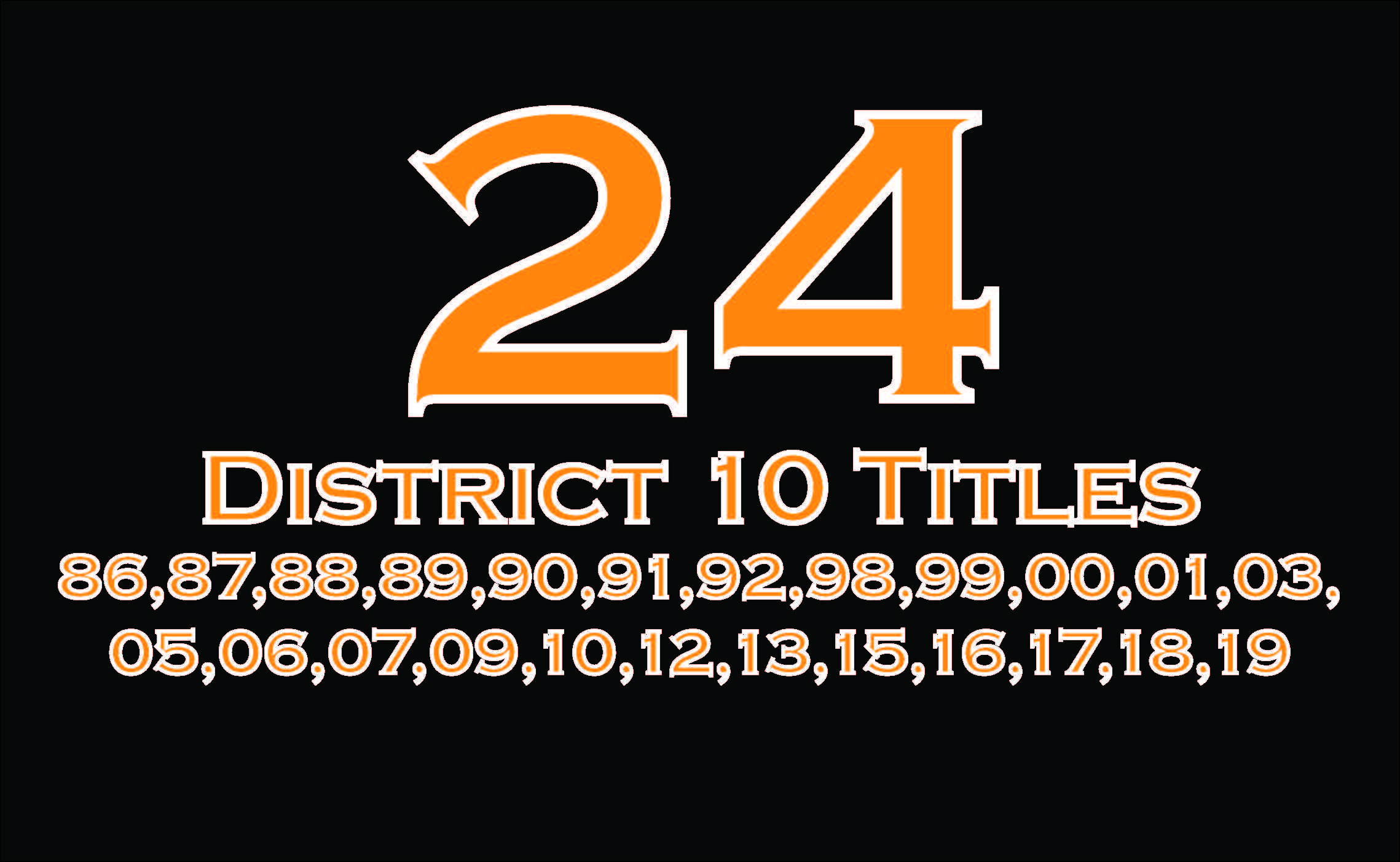 District Titles