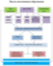 Модель ОВЗ_edited.jpg