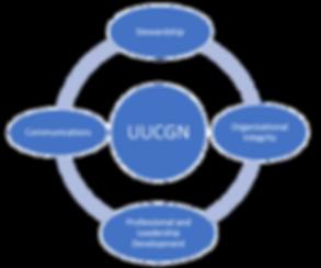 Pillar-4-Community-Structure.png
