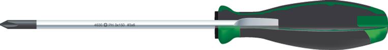 Отвертка DRALL+ в разрезе