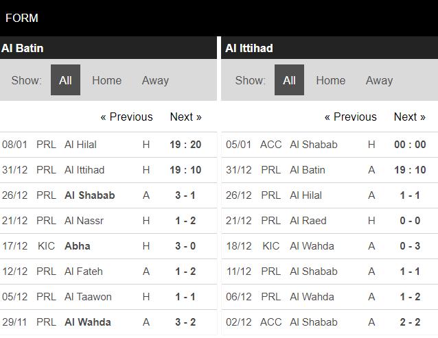 Soi kèo nhà cái Kubets - Al Baten vs Al Ittihad - kubets.net