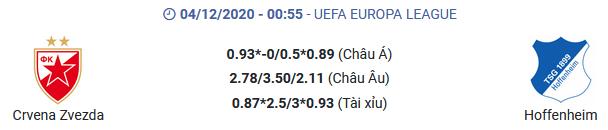 Soi kèo - Crvena Zvezda vs Hoffenheim - kubets.net