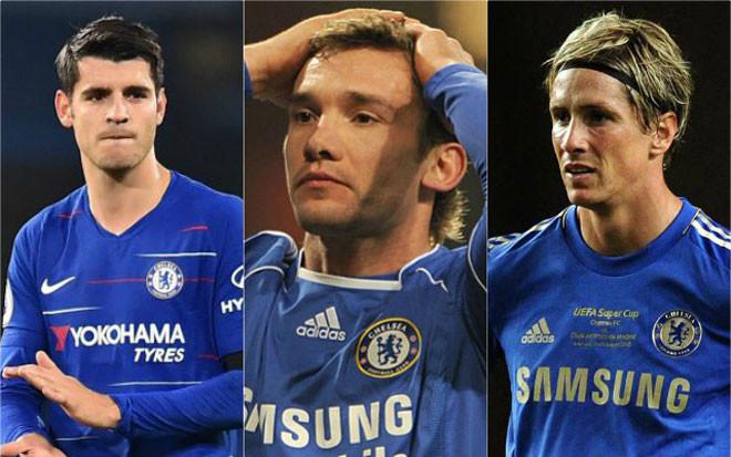 Shevchenko, Morata và Torres là những bản hợp đồng gây thất vọng tràn trề của Chelsea |JP88
