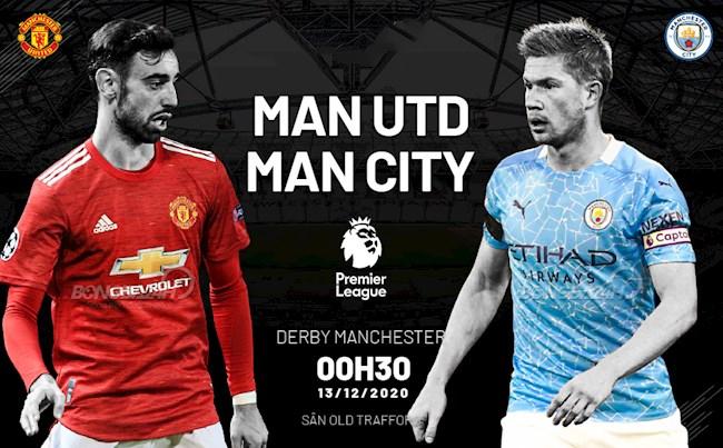 MU vs Man City cùng có khởi đầu không tốt ở Premier League
