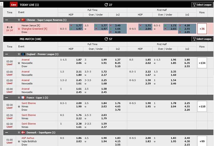 Cách cá cược bóng đá trên đơn giản trên JP88. |JP88