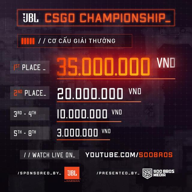 Cơ cấu giải thưởng khi tham gia CSGO Championship |JP88