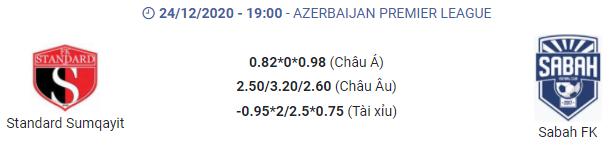 Soi kèo - Standard Sumqayit vs Sabah Baku - kubets.net