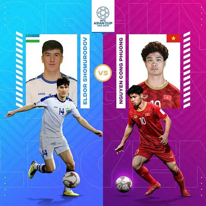 Công Phượng vào bán kết cuộc bình chọn Cầu thủ được yêu thích nhất Asian Cup 2019. |JP88