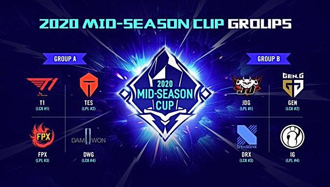 Lịch thi đấu 2020 Mid-Season Cup: Khởi tranh ngày 28/5, T1 đụng độ FunPlus Phoenix ngay trận khai mà