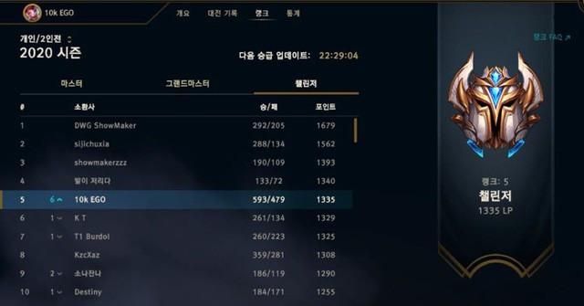 SofM cán mốc top 5 rank Thách Đấu Hàn Quốc. Ảnh: Fanpage SofM