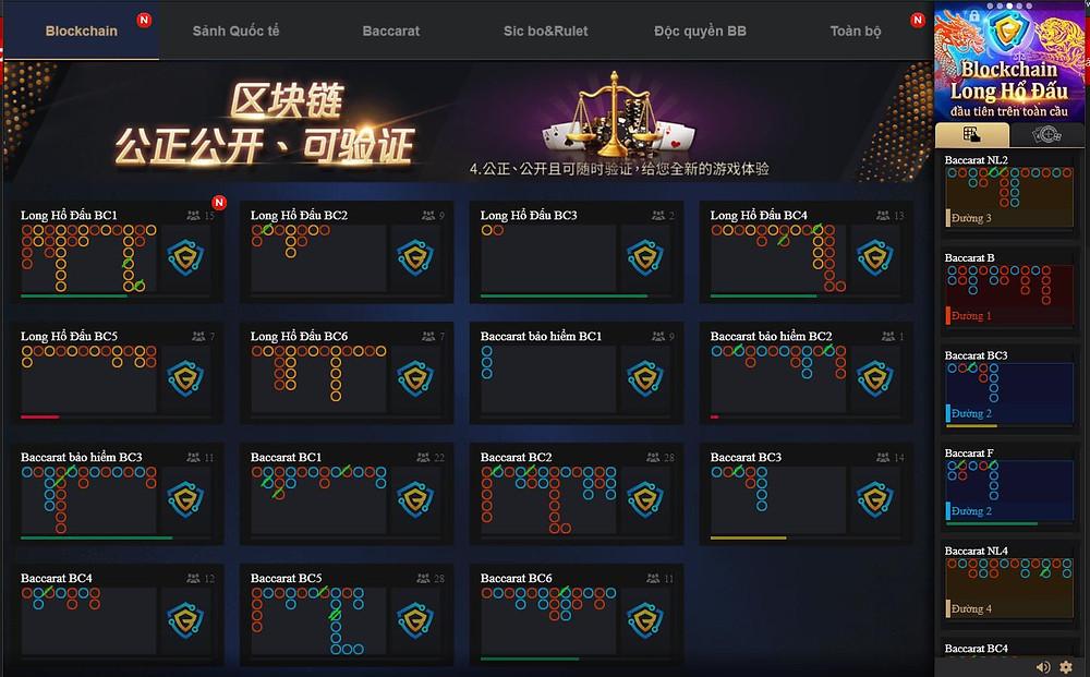 Các trò chơi tại sảnh Blockchain