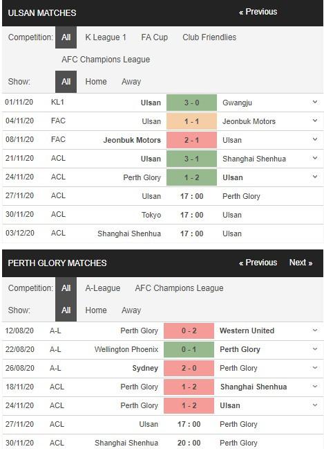 Soi kèo - Ulsan vs Perth Glory - kubets.net