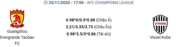 Soi kèo - Guangzhou Evergrande vs Vissel Kobe