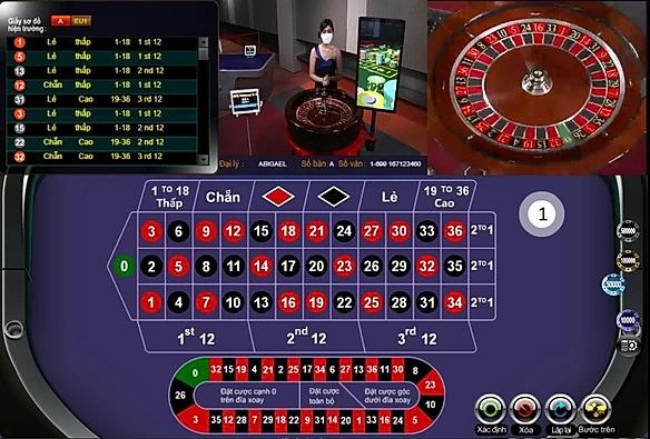 Cách chơi Roulette tại Nhà cái ST666