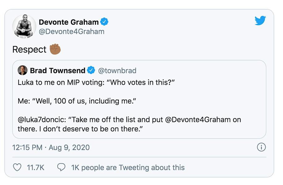 Tweet chia sẻ về danh hiệu MIP của Luka Doncic và sự tôn trọng đến từ phía DeVonte Graham |JP88