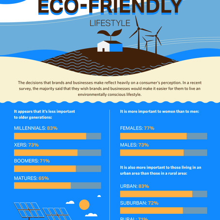 Living an Eco-Friendly Lifestyle
